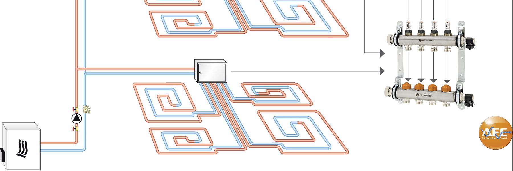 IMI Hydronic-Webinar: Hydraulischer Abgleich in Fußbodenheizungen