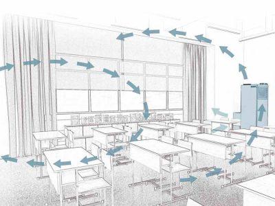 Vallox GmbH: Zusammenspiel von Lüftung und Luftreinigung