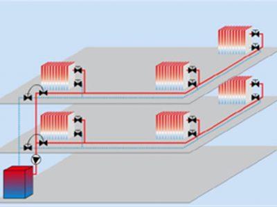 Oventrop: Software für den Hydraulischen Abgleich