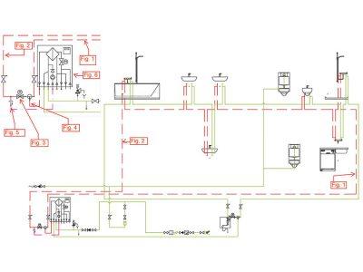 Ring-Leitung- Zirkulations-System