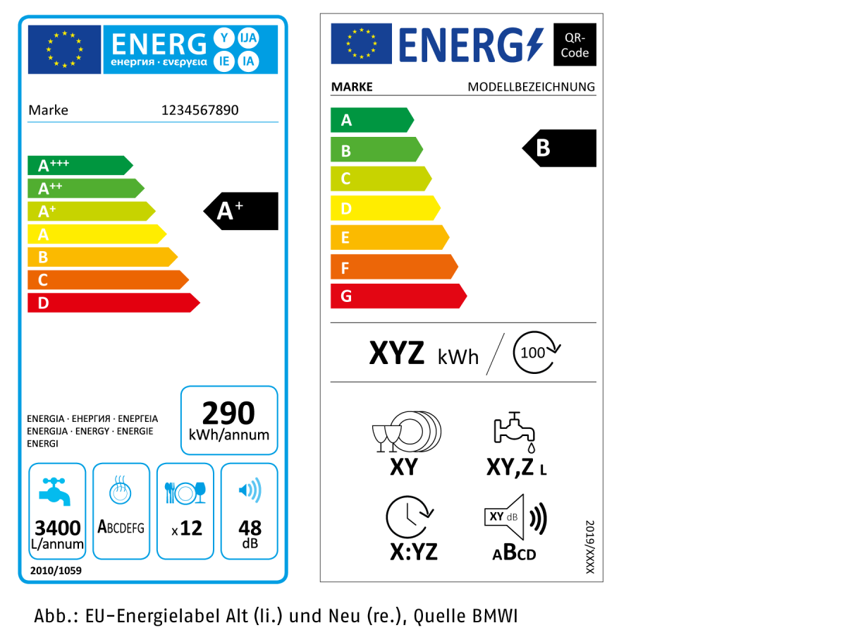 #010 Thermostatventile: Austausch kann lohnen +++  Effizienzklassen für Elektrogeräte +++  Pfeiffender Trinkwasserfitting